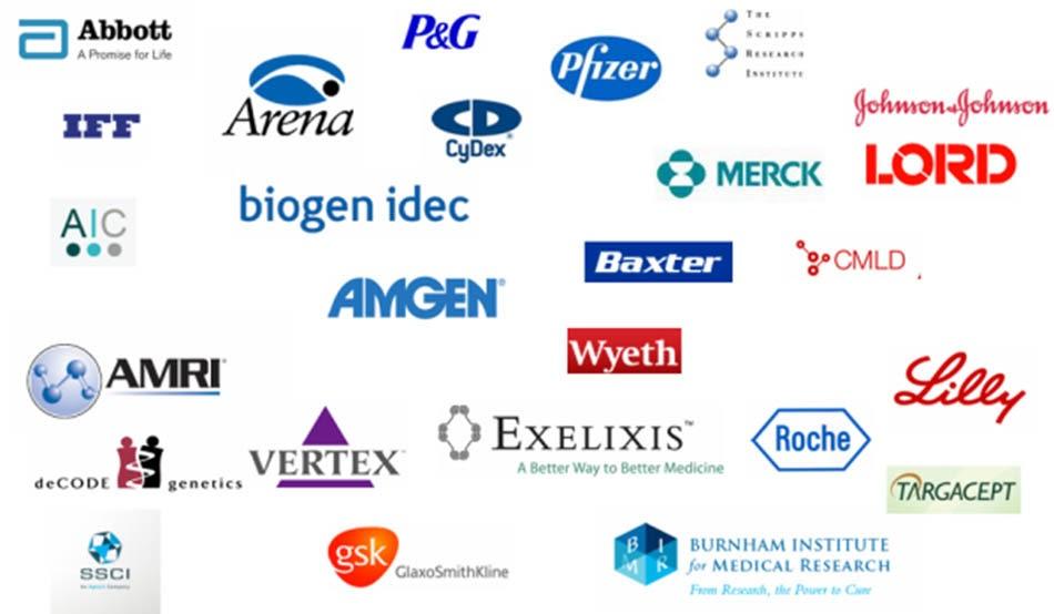 Trung Tâm Thuốc Central Pharmacy tuyển chọn sản phẩm chính hãng từ các hãng, công ty dược phẩm uy tín