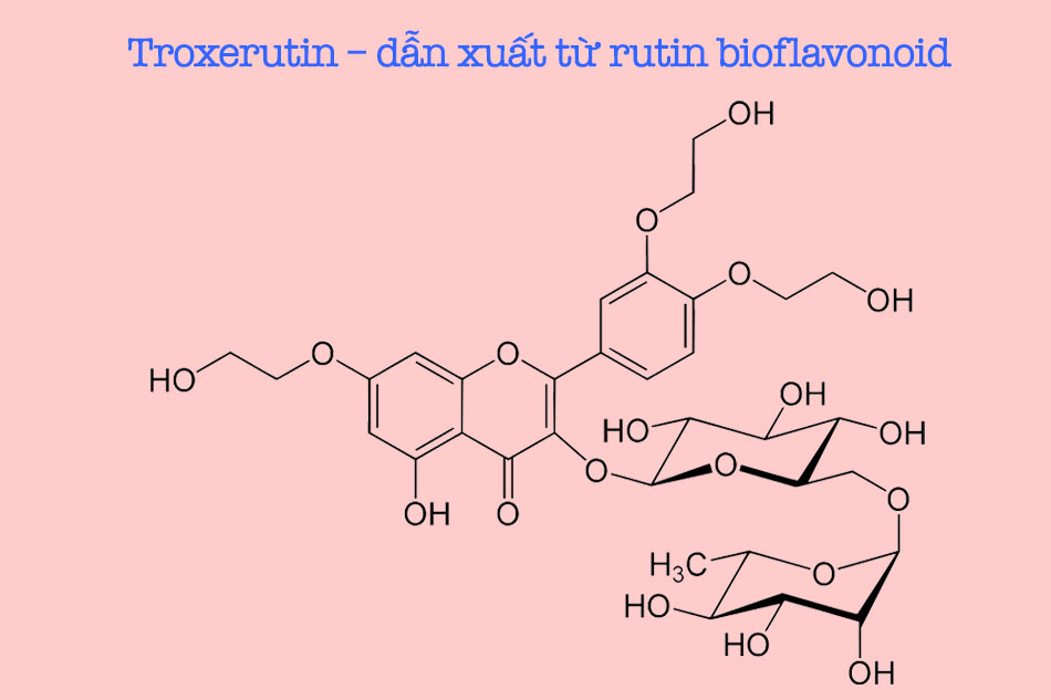 Hoạt chất chính có trong thuốc