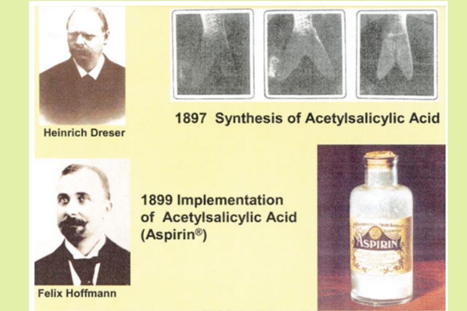 Phát minh ra Aspirin